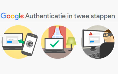 Extra beveiliging van de software d.m.v. Google 2 staps authenticatie